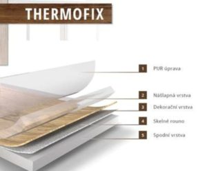 Thermofix - ART
